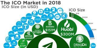 Рынок ICO 2018