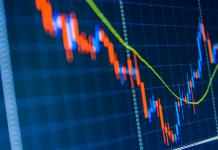Advantages and disadvantages of technical indicators