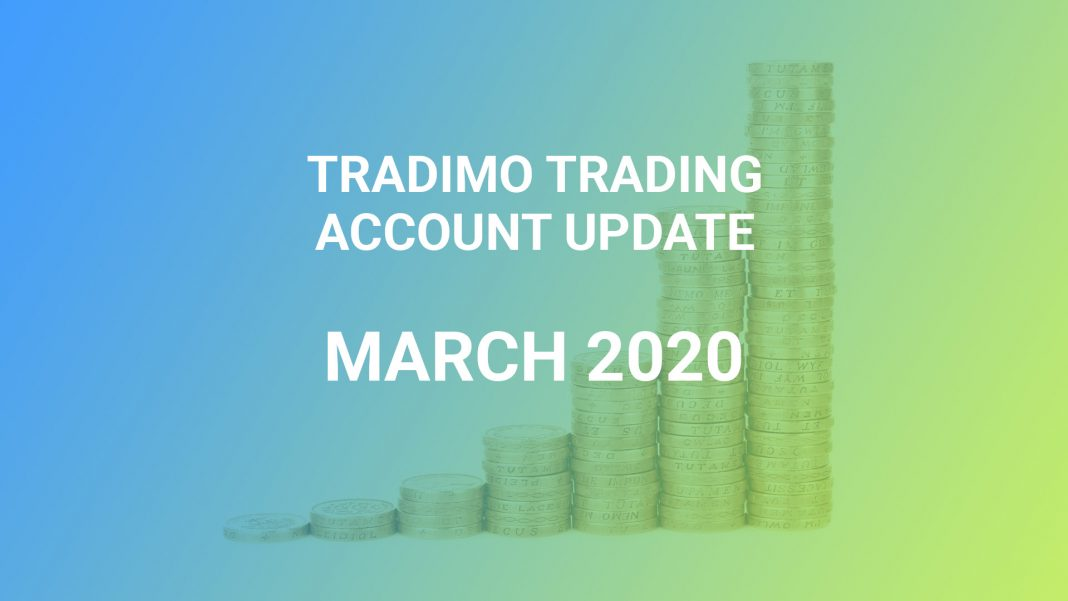 Tradimo trading account update March 2020