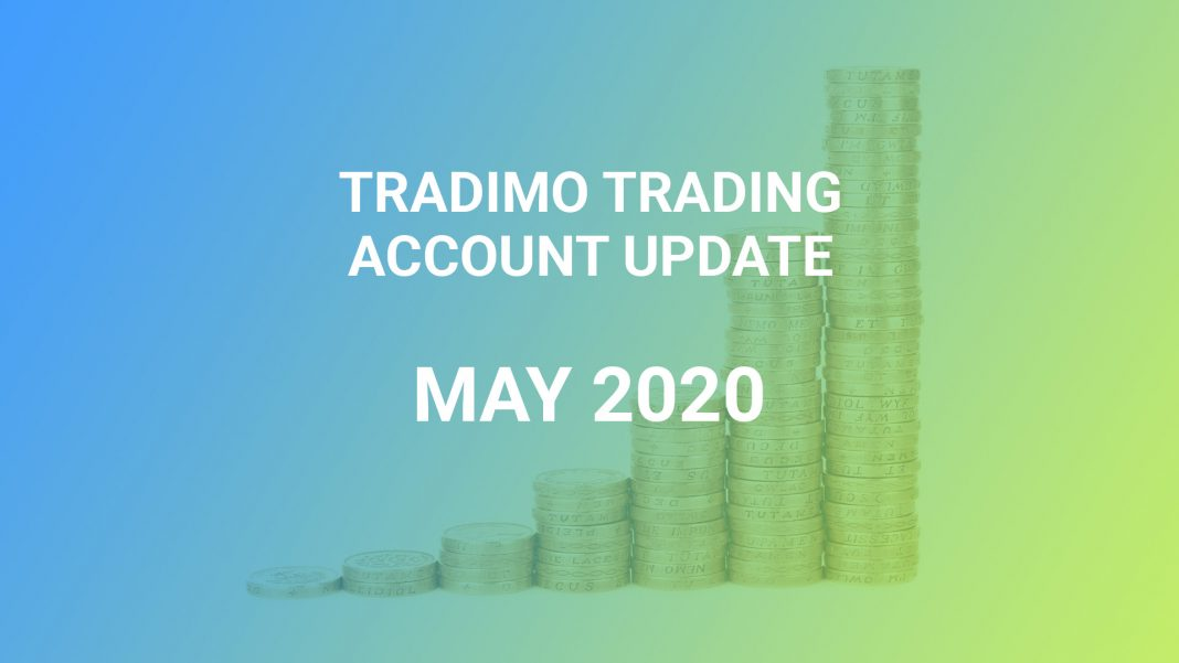 Tradimo trading account update May 2020